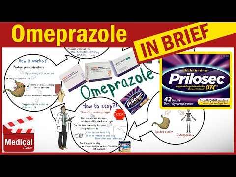 omeprazole-(-prilosec---losec-):-uses,-dosage,-side-effects,-and-how-to-stop-taking-omeprazole?!