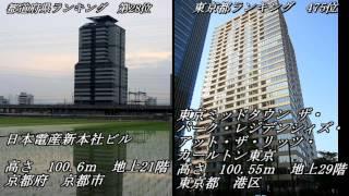 各県代表の高層ビルを東京のビルと比べてみた【ランキング】 修正版