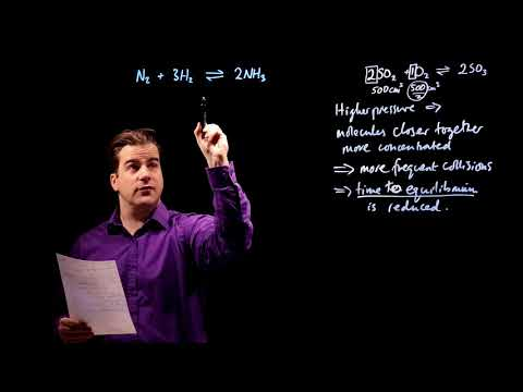 Position of Equilibrium and the Haber Process GCSE 9-1 Chemistry Edexcel Specimen Paper 1H Q7