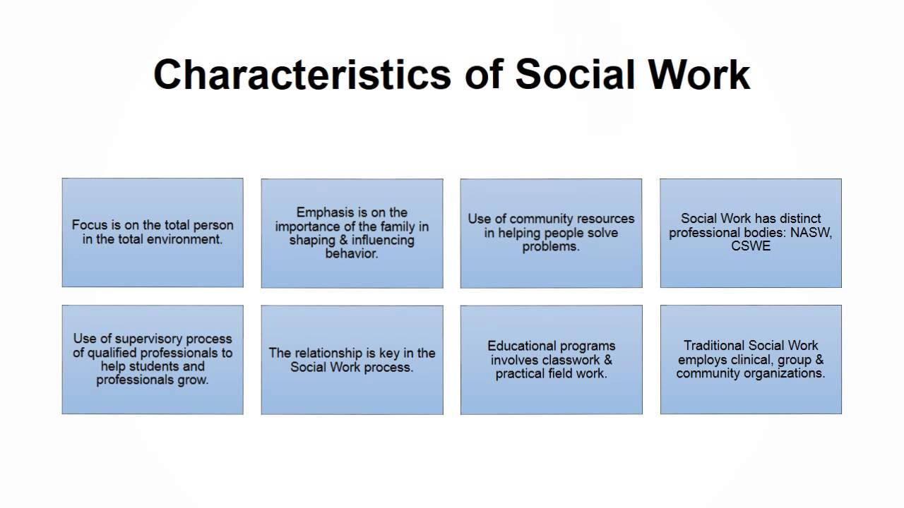 introduction to social work This course is an introduction to theory and conduct of social research as applied  to social welfare and social work practice the course focuses on ways of.