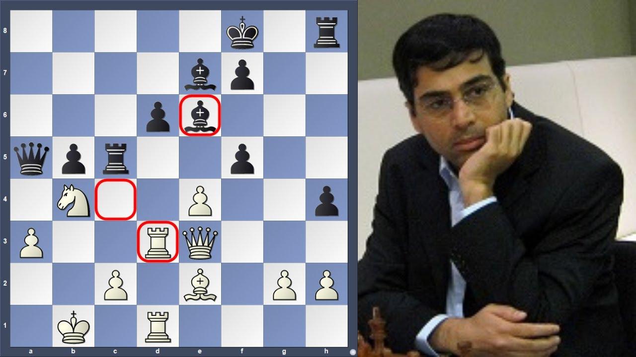 Anand vs Kasparov: Grand Chess Tour: Rapid & Blitz: 2021