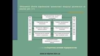 Аналіз необоротних активів(Курсова робота з аналізу і оцінки стану та ефективності використання необоротних активів підприємств...., 2014-09-25T14:44:17.000Z)