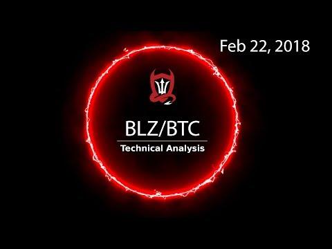 Bluzelle Technical Analysis (BLZ/BTC) Tomorrow's Paper Today [02/22/2018]