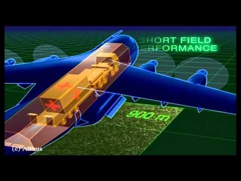 Airbus - A400M