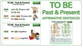 TO BE - Past & Present Tense - Affirmative Sentences