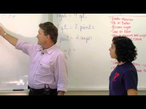 Culinary Arts: How to Teach Math & Measurements