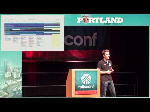Rails Conf 2013 Patterns Of Basecamp's Application Architecture By David Heinemeier Hansson