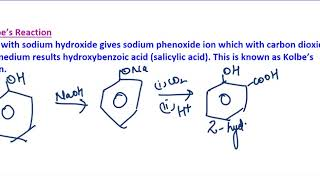 Class 12: All important reactions of organic chemistry in 30 minutes