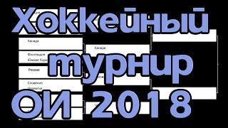 Олимпиада 2018  Хоккейный турнир  Четвертьфиналы результаты и расписание  Россия Норвегия