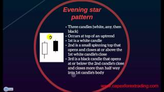4.5 Evening star pattern explained