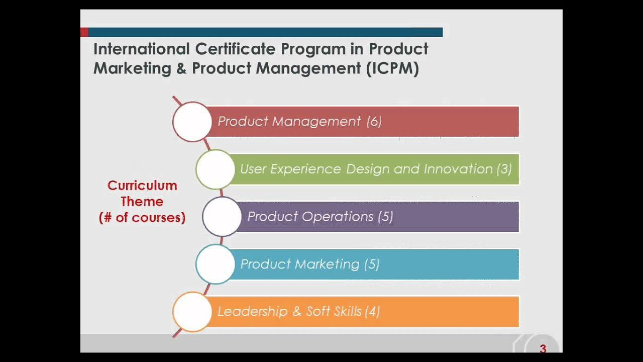 Transition from Technology Professional to Product Management ...