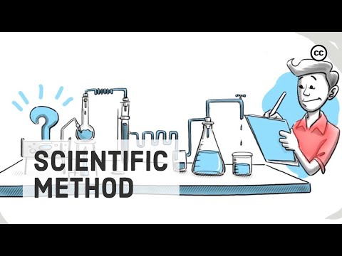 "Thumbnail for the embedded element ""The Scientific Method: Steps, Examples, Tips, and Exercise"""