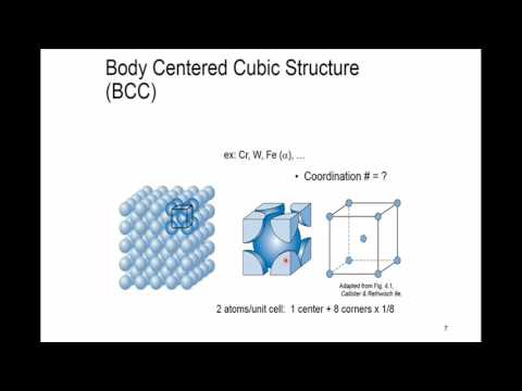Session 6- Structure and Properties of Materials- The structure of crystalline solids I
