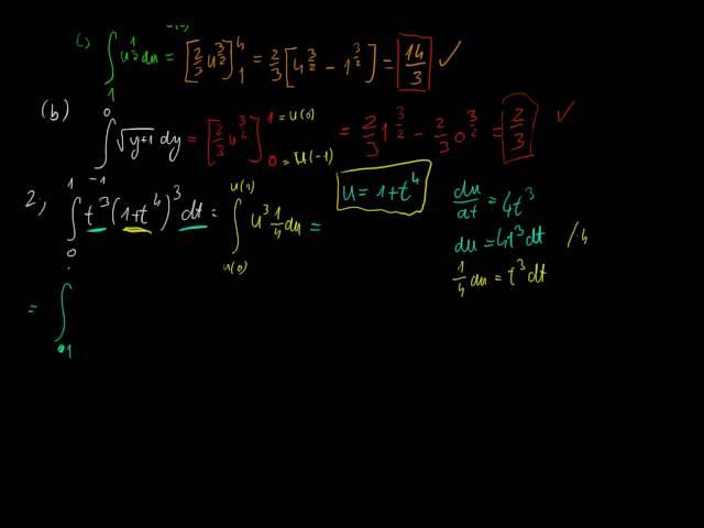 Helyettesítés és görbék által közbezárt terület - Megoldások 1
