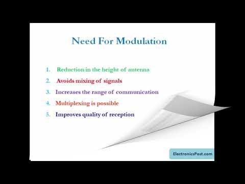 Explain the need for modulation in a communication system