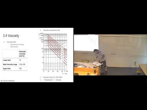 UNI2006 Hydraulic Systems 2016-09-14 Lecture