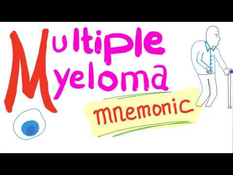 Multiple Myeloma Mnemonic   the story of the plasma cell