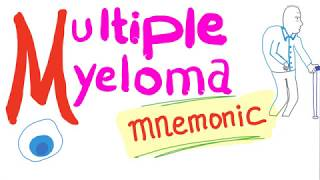Multiple Myeloma Instructional Tutorial Video CanadaQBank.com Video: http://youtu.be/Ok0y51io-R4..