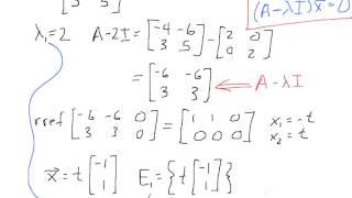 Eigenvalues and Eigenvectors 3