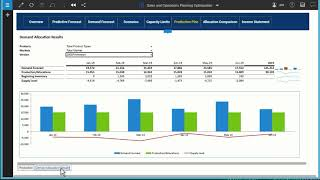 IBM Planning Analytics demo: collaborate across your supply chain for better forecasting