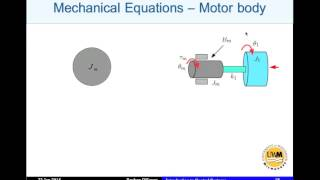 Modeling a DC motor with Load