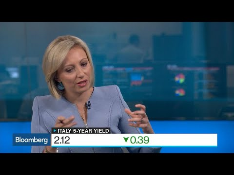 Too Much Risk Priced Into Italian Bonds, Bluebay's Riley Says