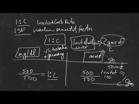 Chalk Talk 3: Adjusting Insulin Doses, Carb Ratio, Insulin S
