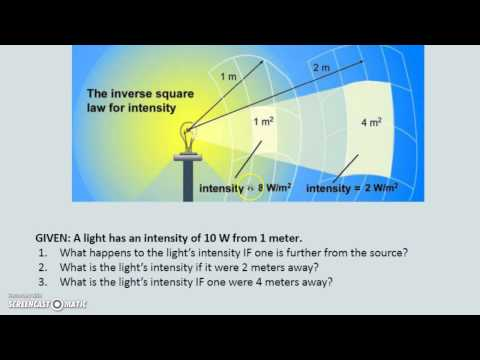 9 Light Intensity and Inverse Square Law