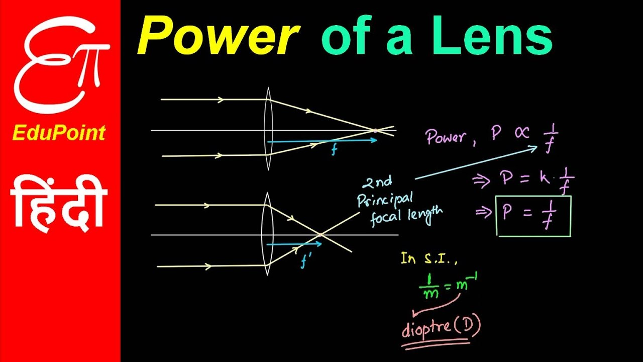 Power of a Lens and its Unit Dioptre   explained in HINDI ...