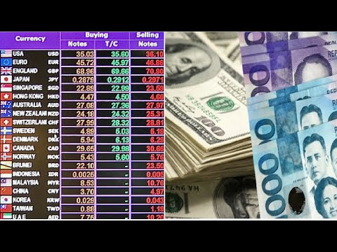 Philippine Peso Exchange Rate Today L Dollar To Php L Philippine Money L Usd To Ph