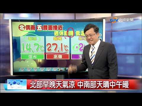 立綱氣象報報~東北風減弱 氣溫回升 東北早晚偶雨│中視晚間氣象 20200311