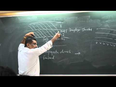 Tectonics and Crustal Evolution Class_20 Part_2 by Prof. T.K. Biswal, IIT BOMBAY