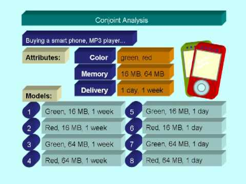 Conjoint Analysis In 10 Minutes Business Performance Management