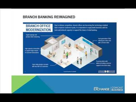Branch Banking Reimagined
