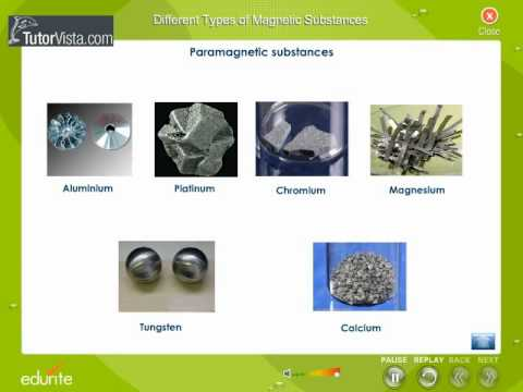 Different Types Of Magnetic Substances