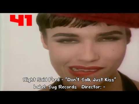 MTV Europe Top 100 Videos of 1992