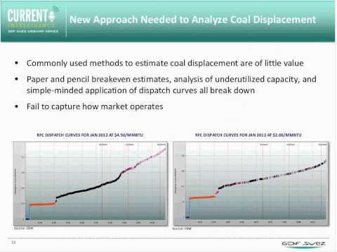 Q3 GDF SUEZ Current Intelligence Webinar Transformation of US Energy Markets