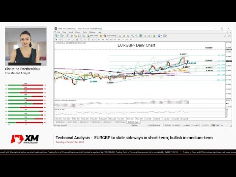 Technical Analysis: 04/09/2018 - EURGBP to slide sideways in short-term; bullish in medium-term