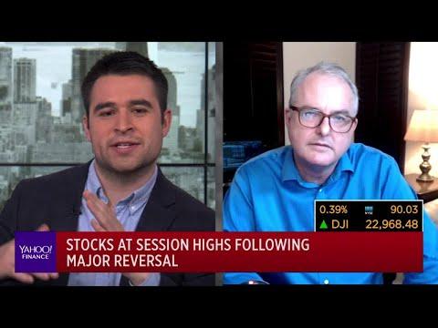 The Stock Market Has Bottomed - Jeff Yastine on Yahoo Finance