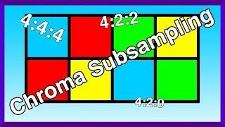 Chroma Subsampling Tutorial | 4:4:4 Explained