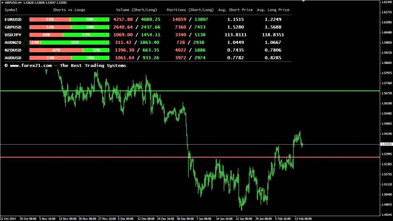 Sydney telephone exchange locations forexinsider euro dollar forex chart