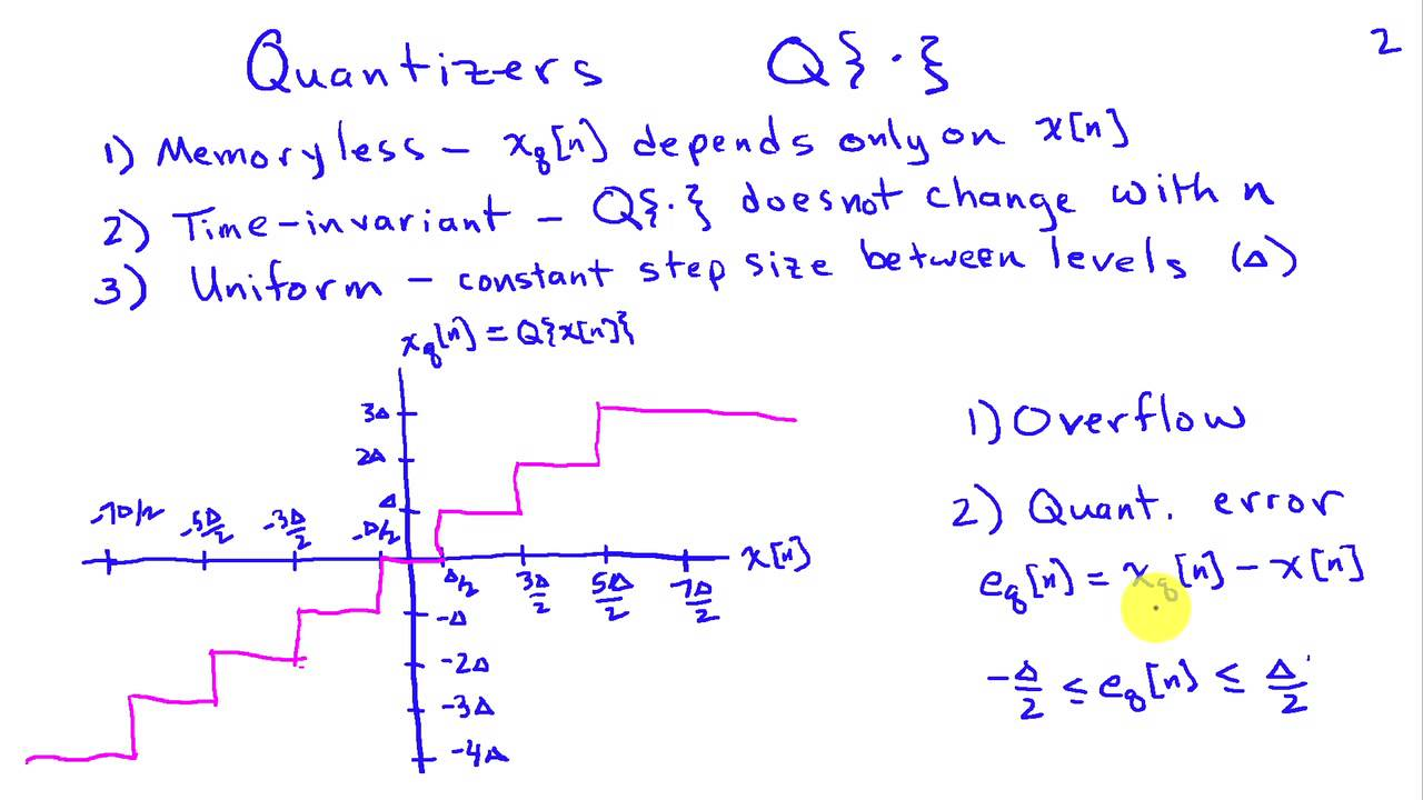 Quantization And Coding In A D Conversion Youtube Adconverter Addaconvertercircuit Circuit