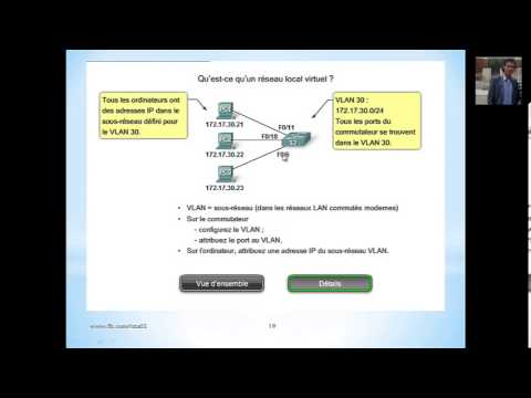 CCNA 3 Switching