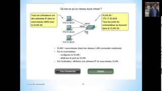 VLAN (Théorique) Darija شرح ccna exploration 3
