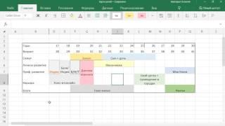 Модуль 2 - Урок 1 Стратегия планирования