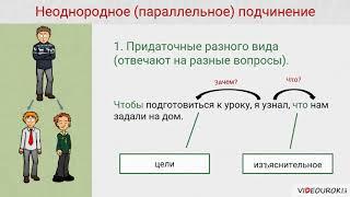 Урок русского языка, 9 класс