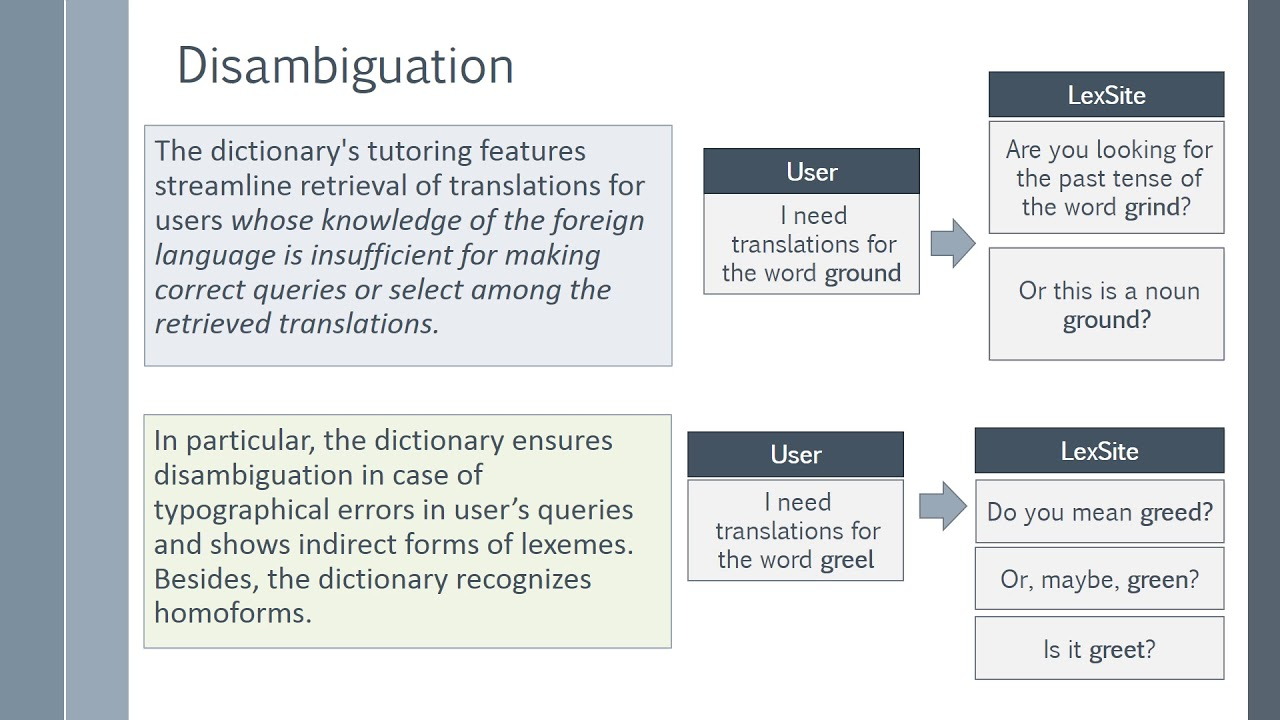 On Tutoring Features Of The Internet Dictionary Lexsite Youtube