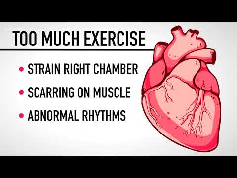 Too much running may be bad for your heart