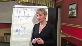 Макарова И А  Основы бухгалтерского учёта   Часть 1