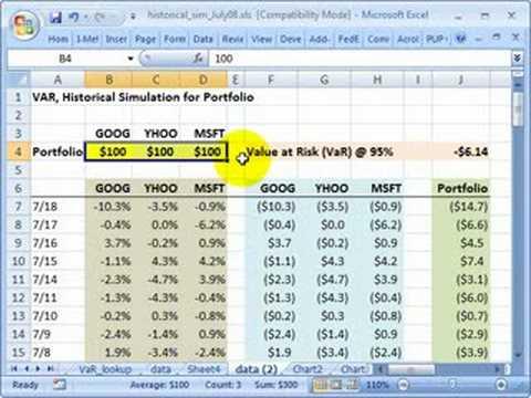 FRM: Value at Risk (VaR): Historical simulation for portfolio